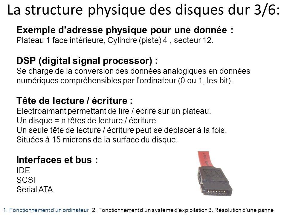 La structure physique des disques dur 3/6: