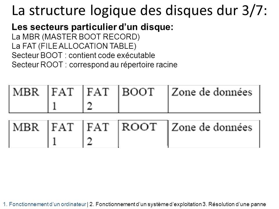 La structure logique des disques dur 3/7:
