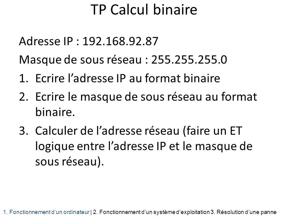 TP Calcul binaire Adresse IP : 192.168.92.87