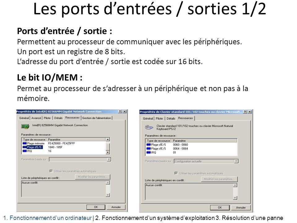 Les ports d'entrées / sorties 1/2