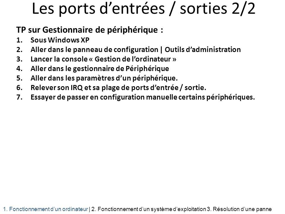 Les ports d'entrées / sorties 2/2