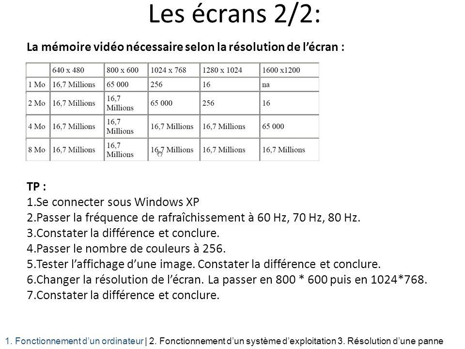 Les écrans 2/2:La mémoire vidéo nécessaire selon la résolution de l'écran : TP : Se connecter sous Windows XP.