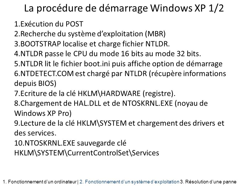 La procédure de démarrage Windows XP 1/2