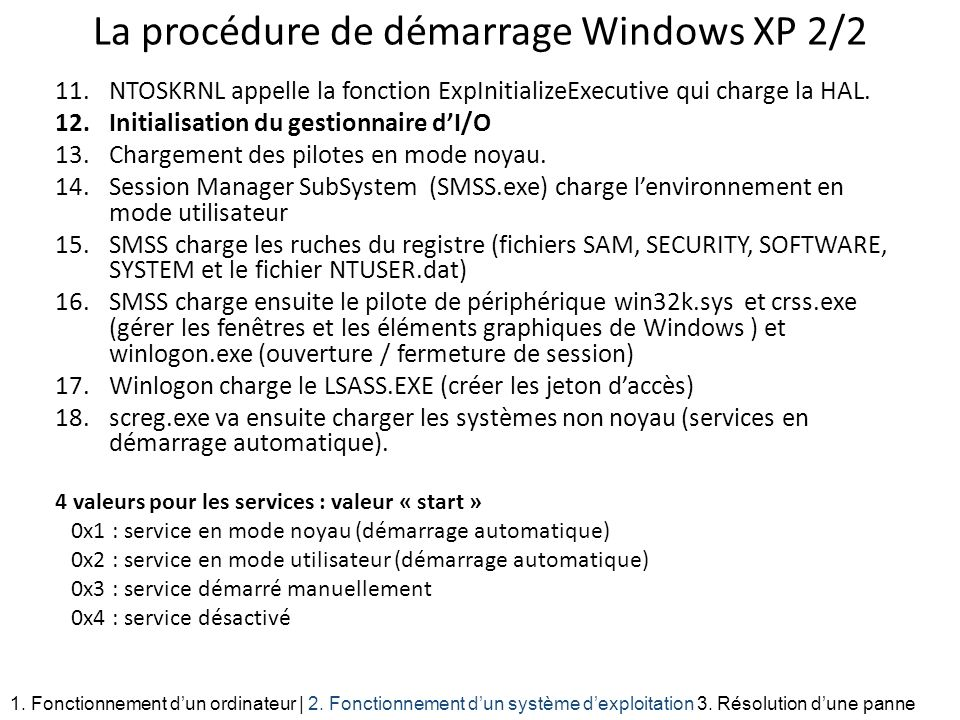 La procédure de démarrage Windows XP 2/2