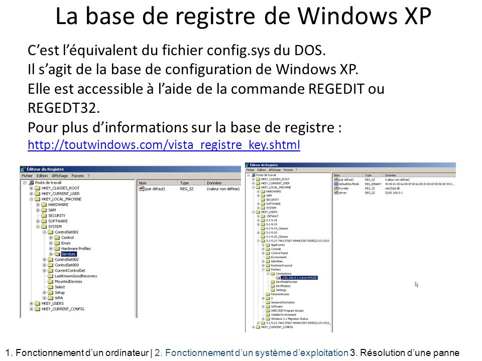 La base de registre de Windows XP