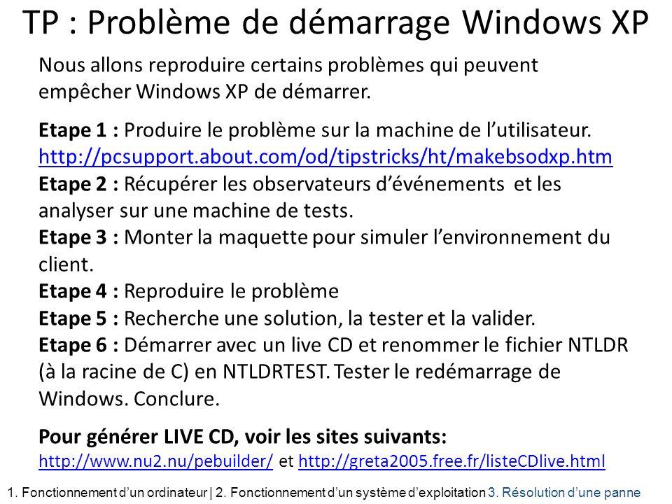TP : Problème de démarrage Windows XP