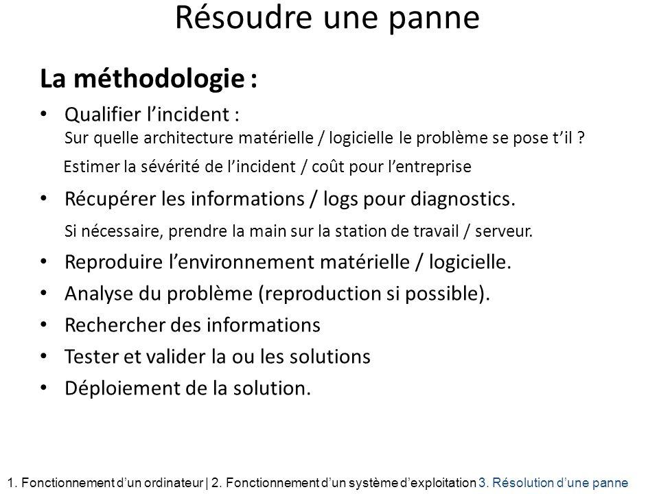 Résoudre une panne La méthodologie :