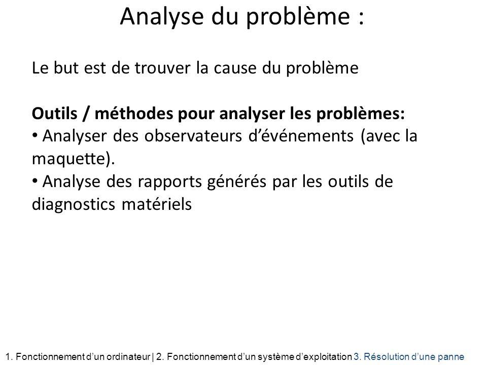 Analyse du problème : Le but est de trouver la cause du problème
