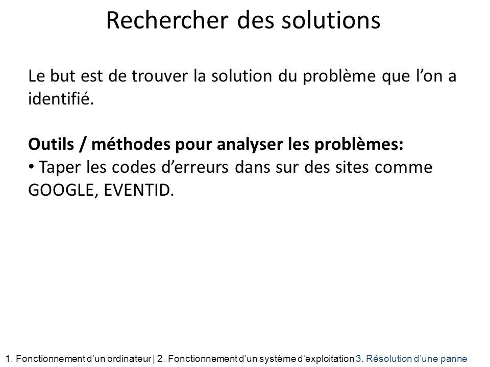 Rechercher des solutions