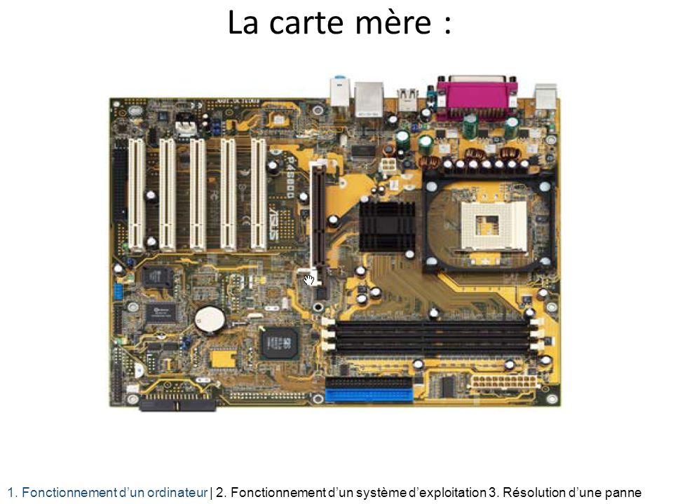 La carte mère :1.Fonctionnement d'un ordinateur   2.