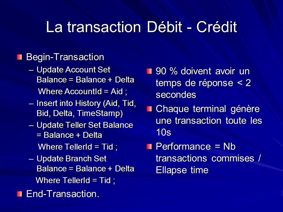 La transaction Débit - Crédit