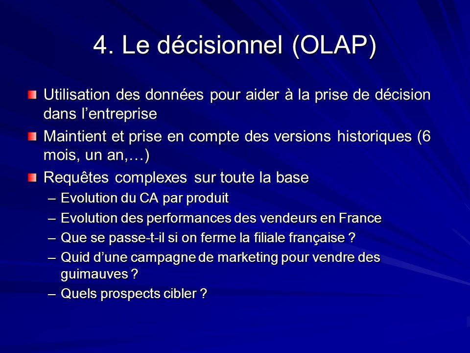 4. Le décisionnel (OLAP) Utilisation des données pour aider à la prise de décision dans l'entreprise.