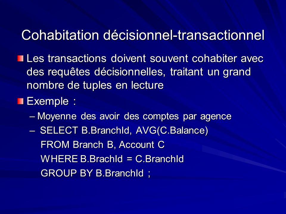 Cohabitation décisionnel-transactionnel