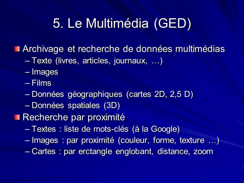 5. Le Multimédia (GED) Archivage et recherche de données multimédias