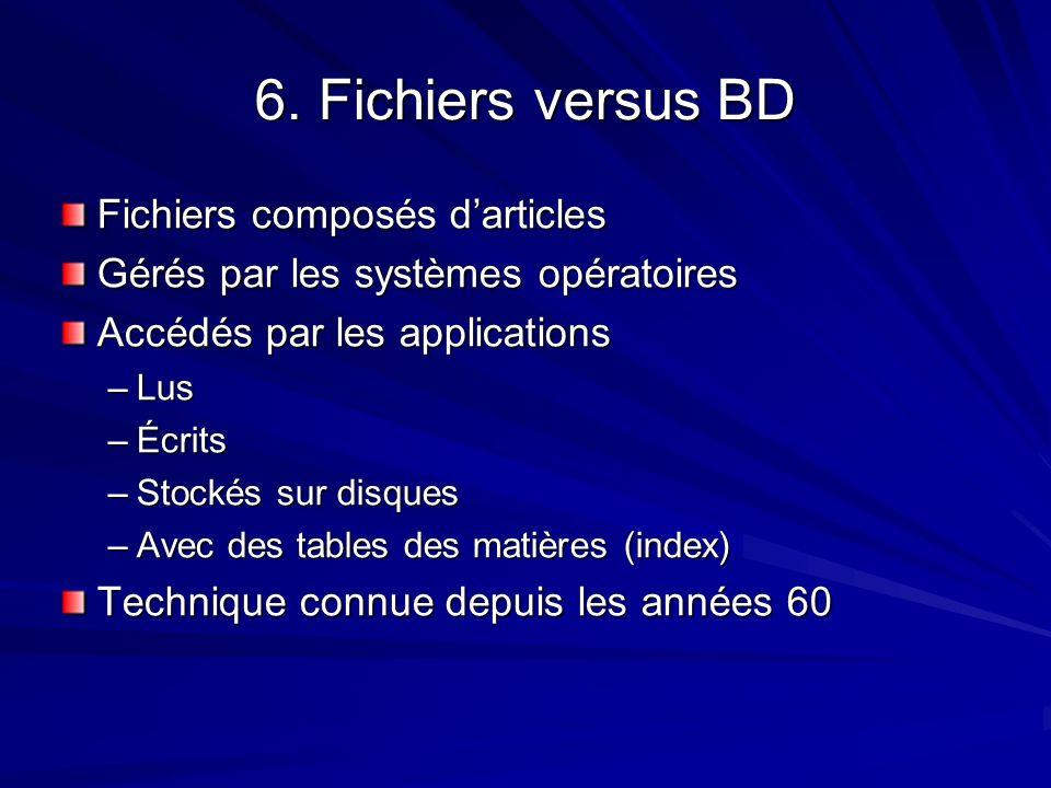 6. Fichiers versus BD Fichiers composés d'articles