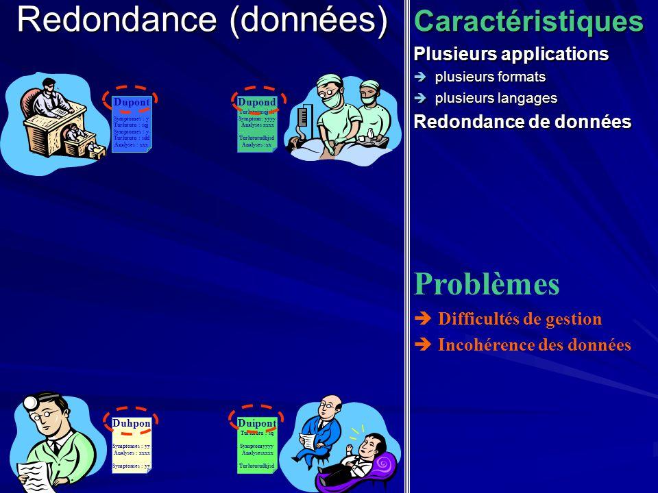 Redondance (données) Problèmes Caractéristiques Plusieurs applications