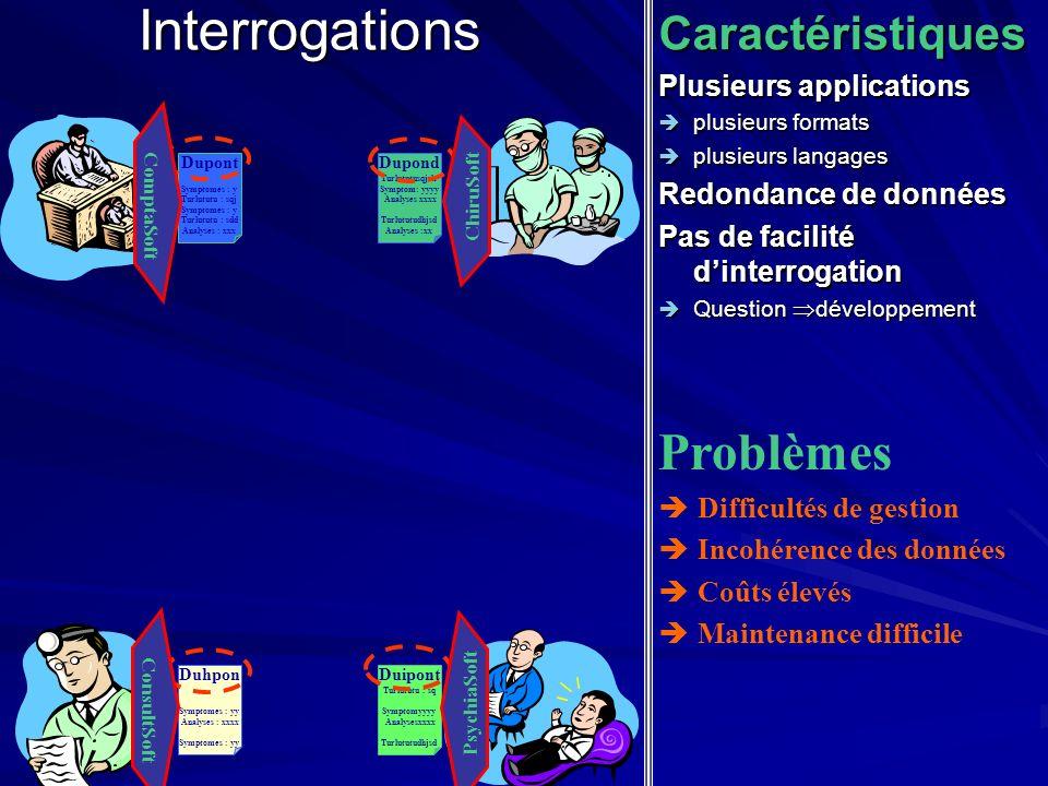 Interrogations Problèmes Caractéristiques Plusieurs applications