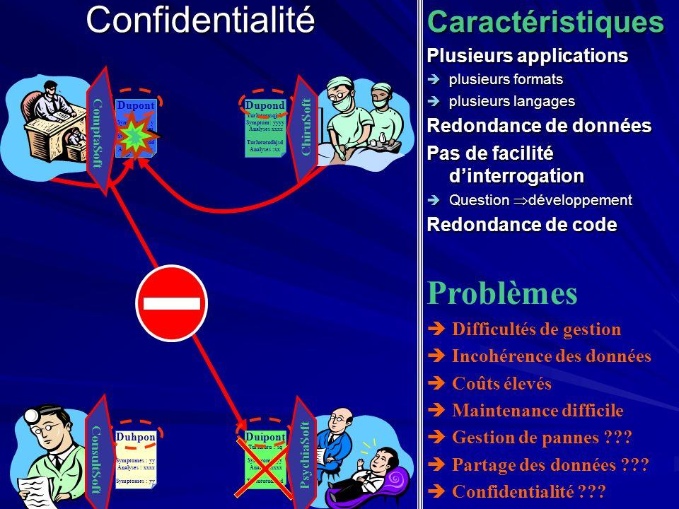 Confidentialité Problèmes Caractéristiques Plusieurs applications