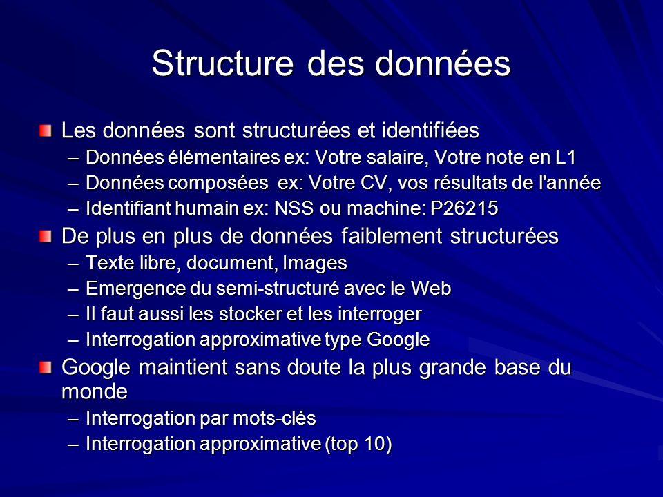 Structure des données Les données sont structurées et identifiées