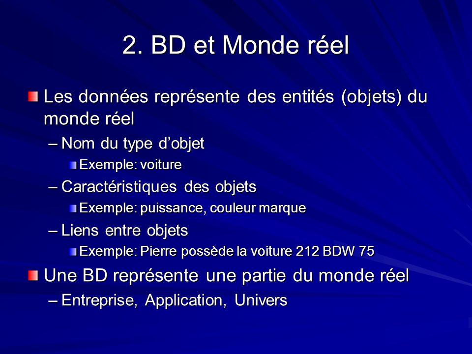 2. BD et Monde réel Les données représente des entités (objets) du monde réel. Nom du type d'objet.