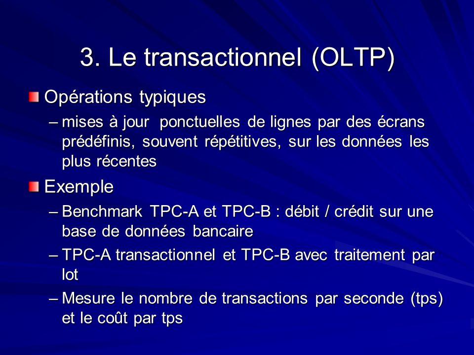 3. Le transactionnel (OLTP)