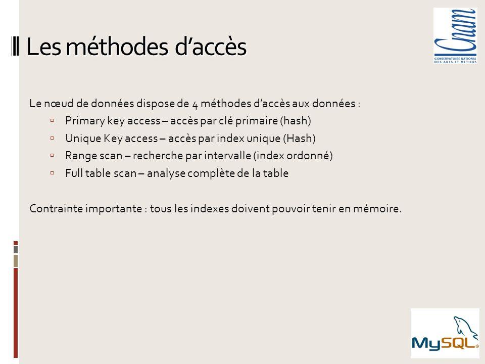Les méthodes d'accès Le nœud de données dispose de 4 méthodes d'accès aux données : Primary key access – accès par clé primaire (hash)