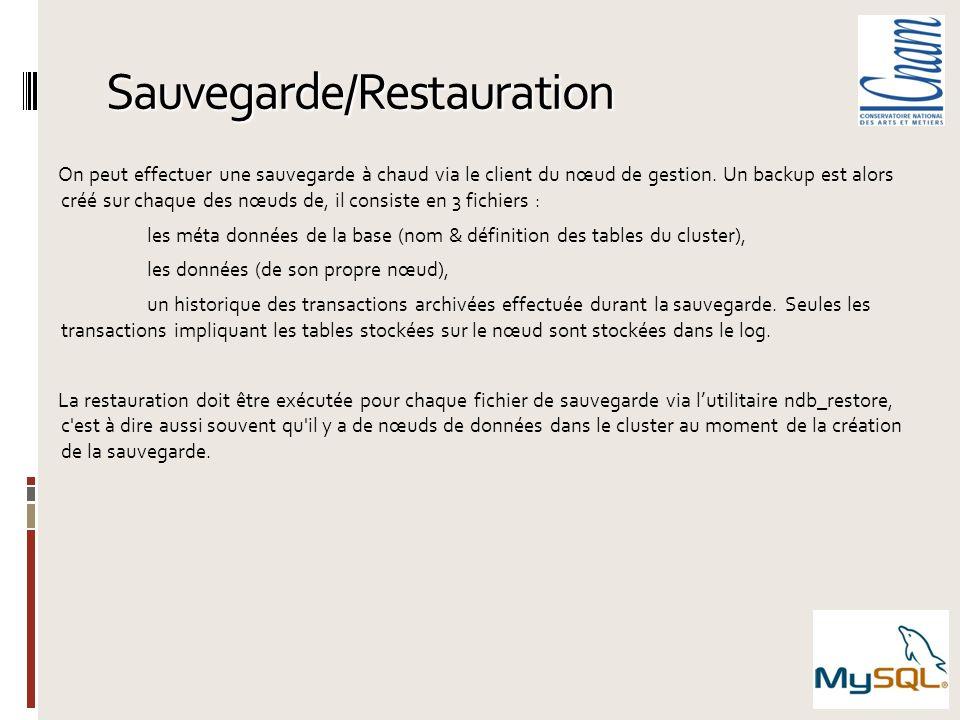 Sauvegarde/Restauration