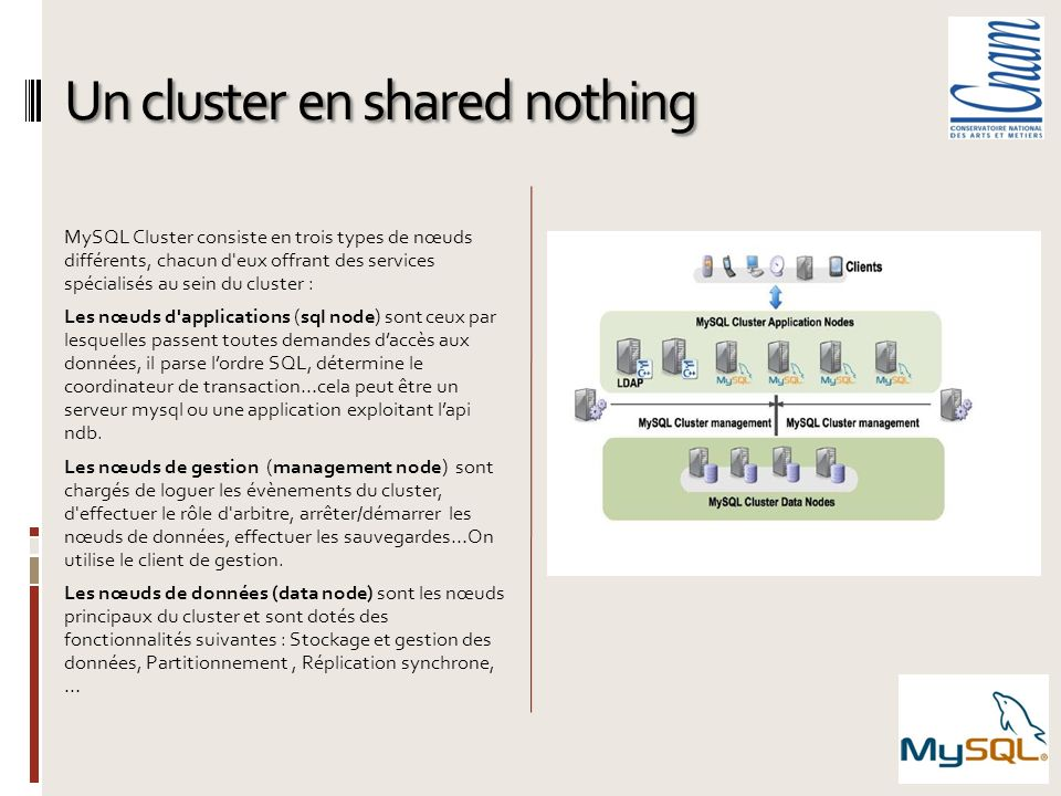 Un cluster en shared nothing