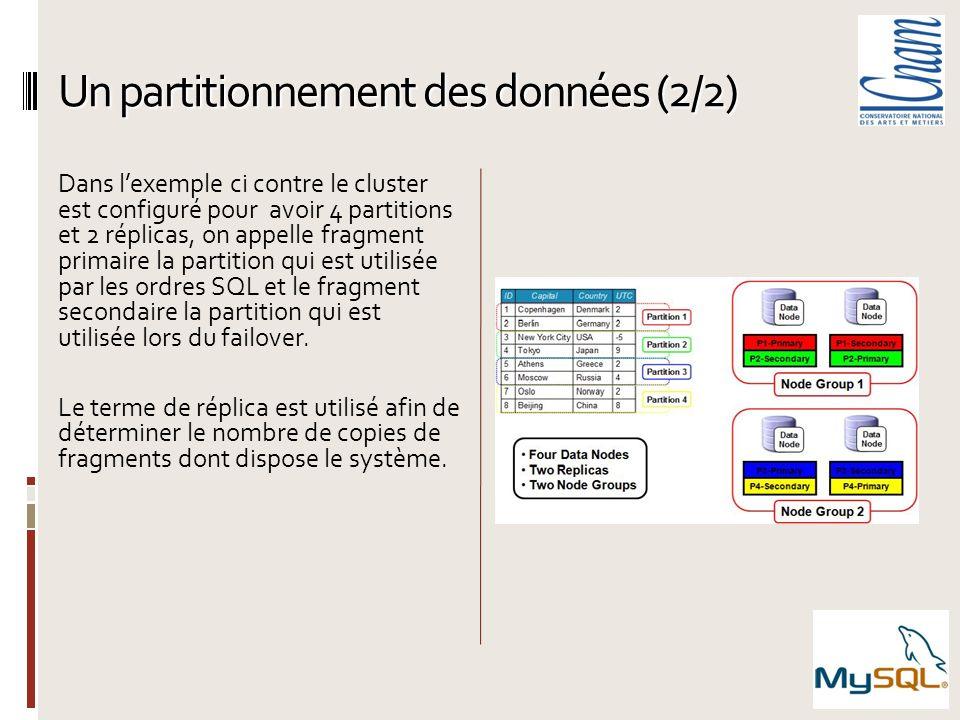 Un partitionnement des données (2/2)