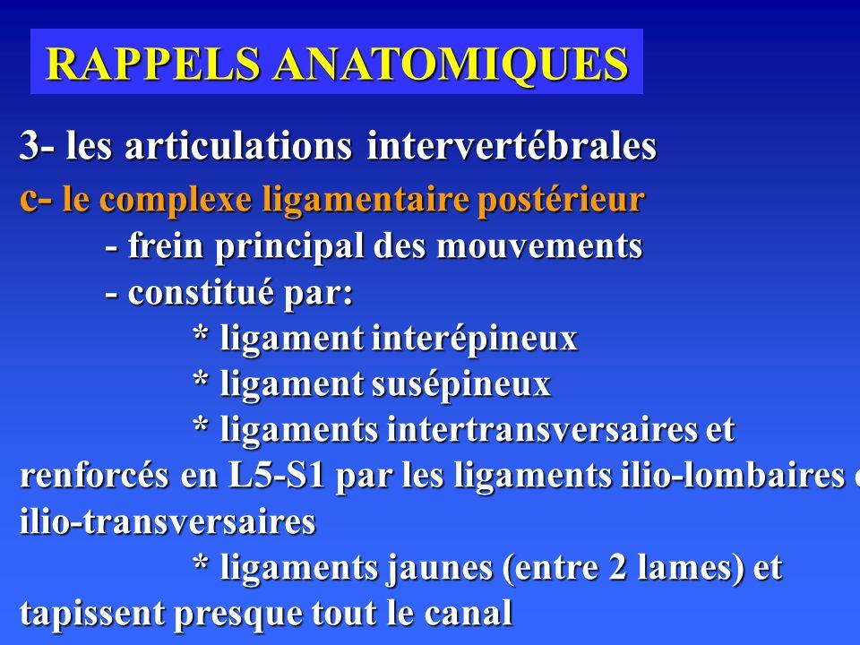 RAPPELS ANATOMIQUES 3- les articulations intervertébrales c- le complexe ligamentaire postérieur. - frein principal des mouvements.