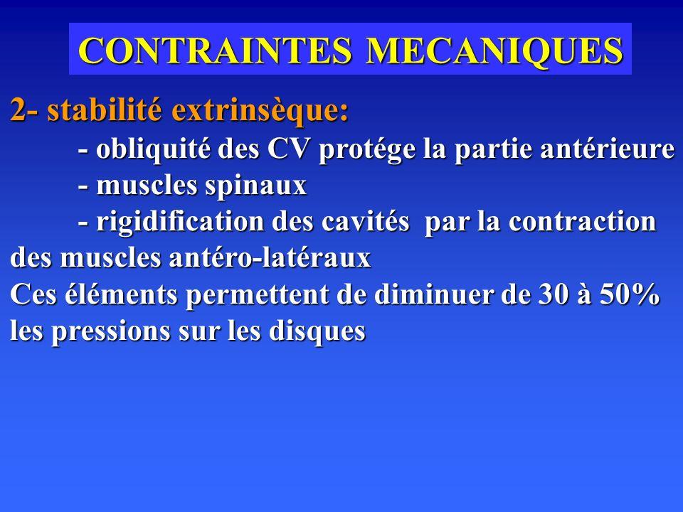 CONTRAINTES MECANIQUES