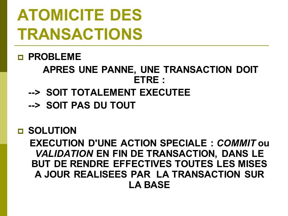 ATOMICITE DES TRANSACTIONS