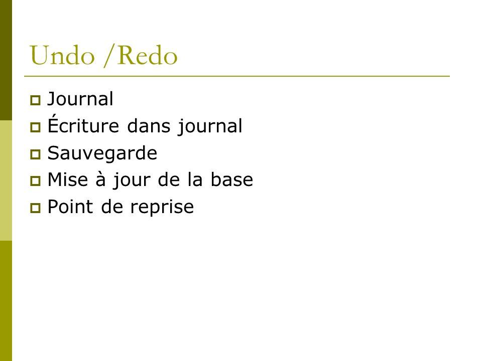 Undo /Redo Journal Écriture dans journal Sauvegarde