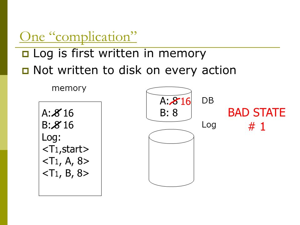 One complication Log is first written in memory