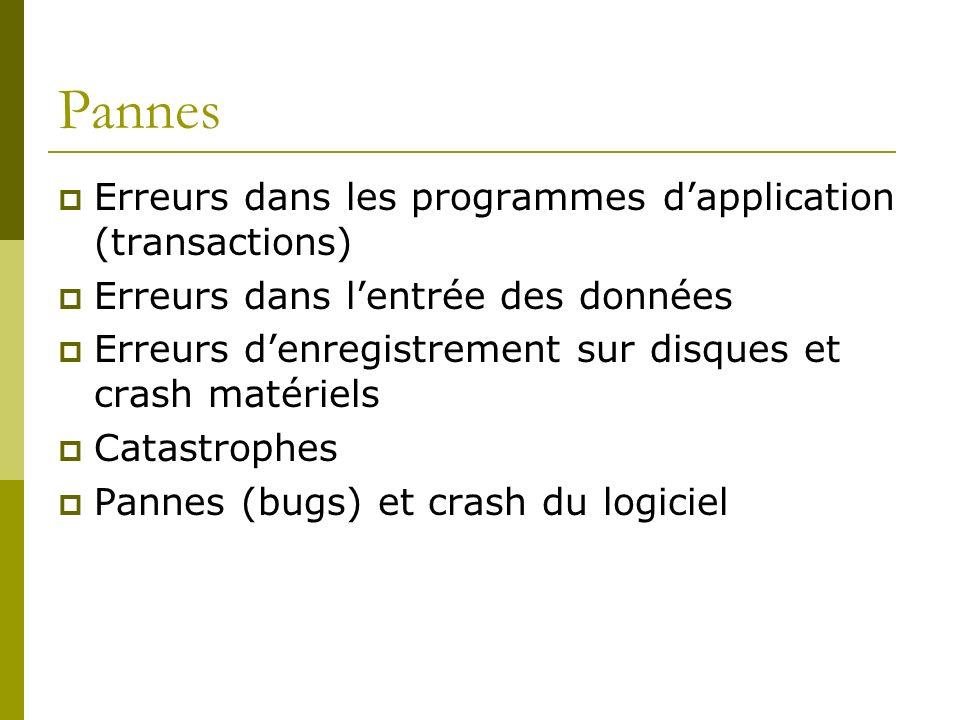 Pannes Erreurs dans les programmes d'application (transactions)