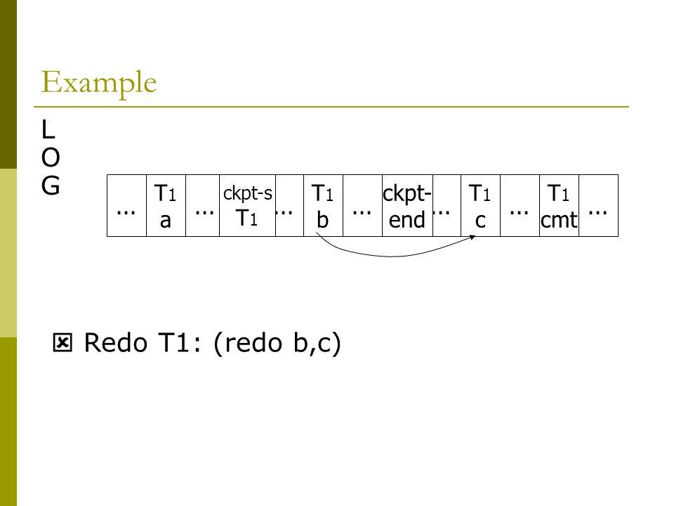 Example L O G  Redo T1: (redo b,c) ... T1 a ... T1 ... T1 b ... ckpt-