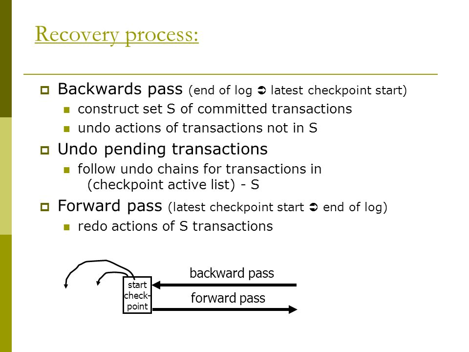 Recovery process: Backwards pass (end of log  latest checkpoint start) construct set S of committed transactions.