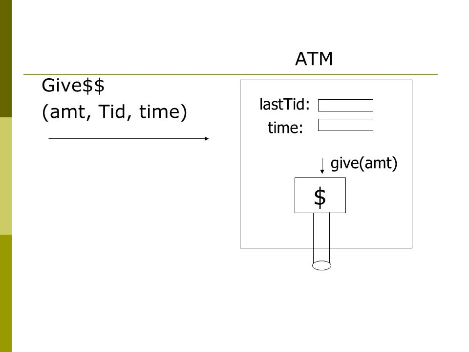 ATM Give$$ (amt, Tid, time) lastTid: time: give(amt) $