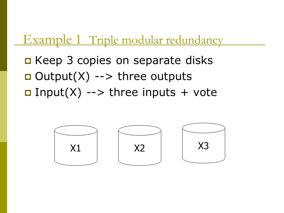 Example 1 Triple modular redundancy