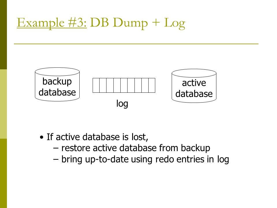 Example #3: DB Dump + Log backup active database database log