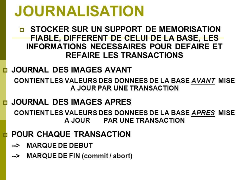 JOURNALISATION