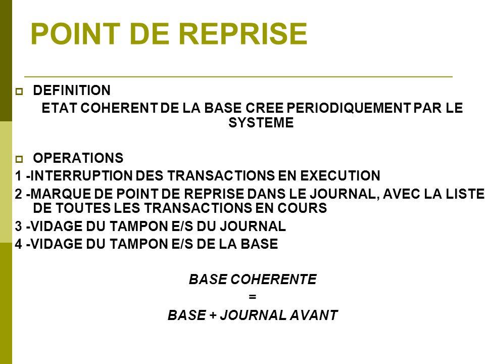 ETAT COHERENT DE LA BASE CREE PERIODIQUEMENT PAR LE SYSTEME