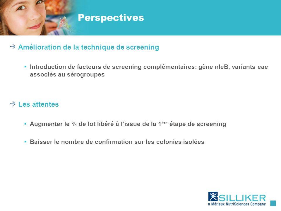 Perspectives Amélioration de la technique de screening Les attentes
