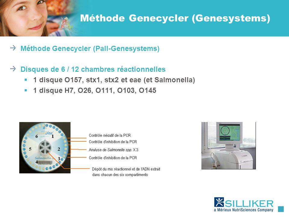 Méthode Genecycler (Genesystems)