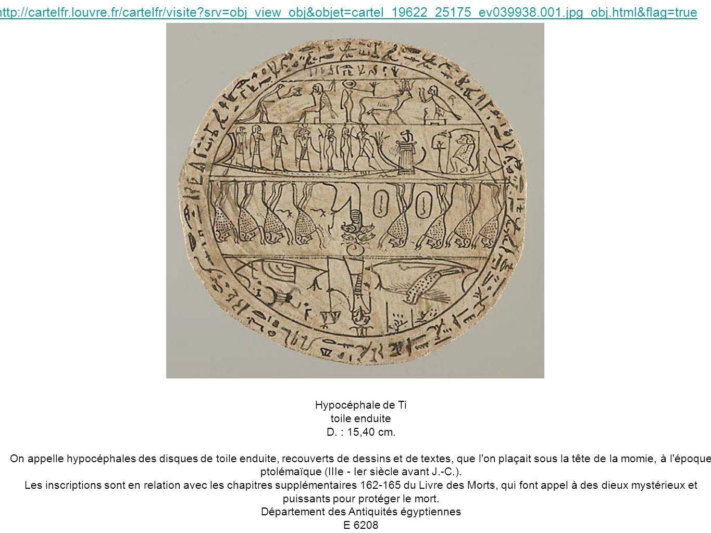 Département des Antiquités égyptiennes