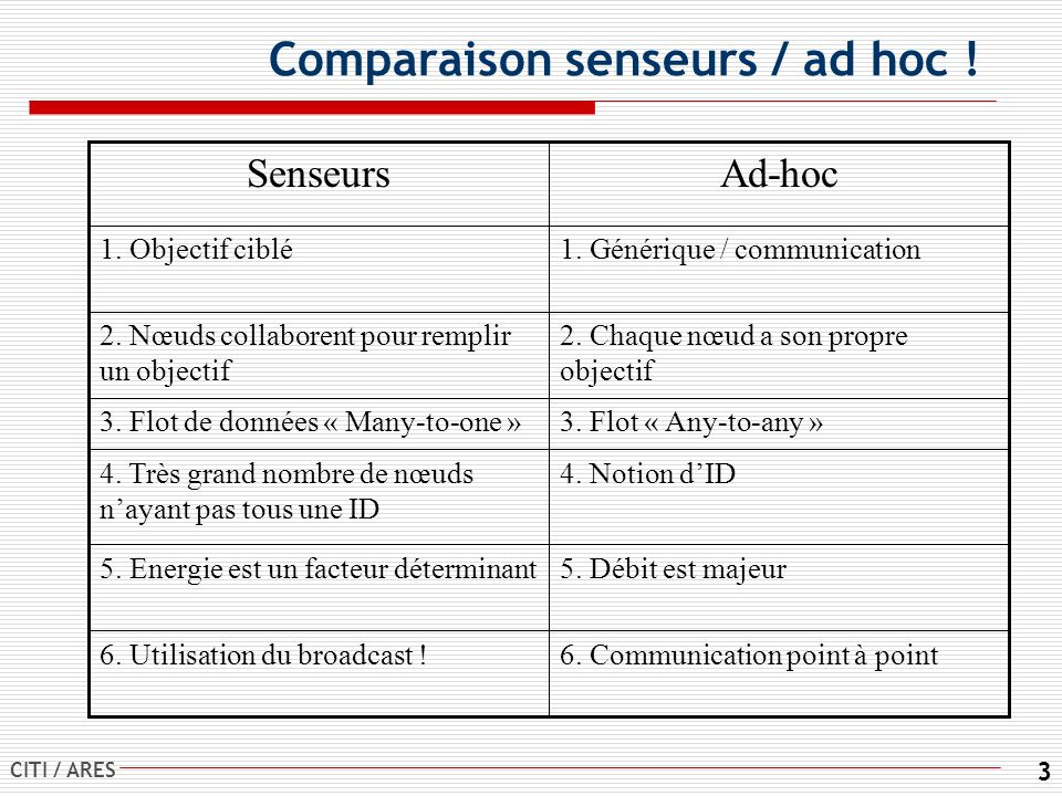 Comparaison senseurs / ad hoc !