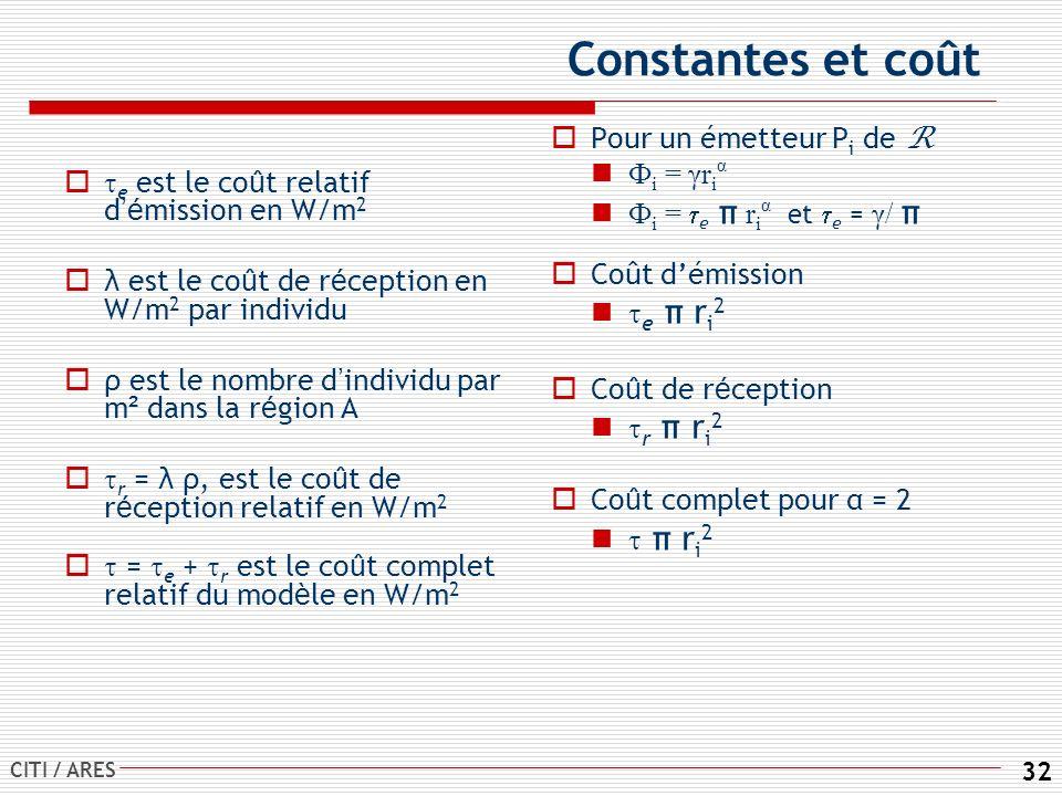 Constantes et coût Pour un émetteur Pi de R Фi = γriα