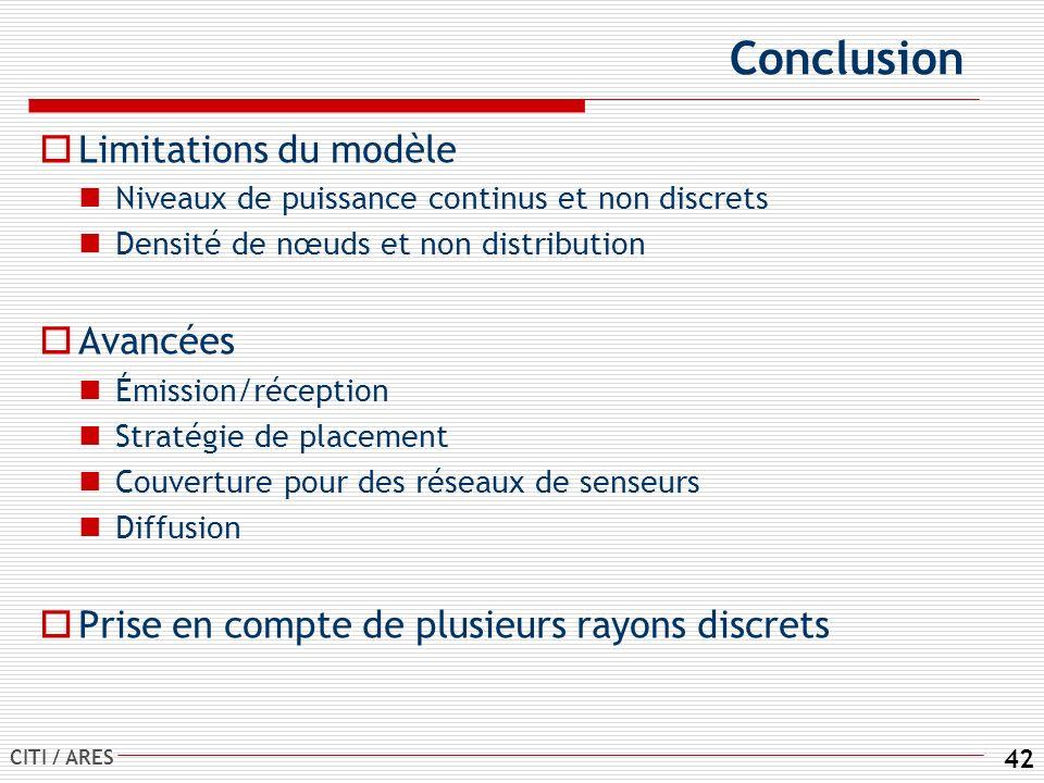 Conclusion Limitations du modèle Avancées