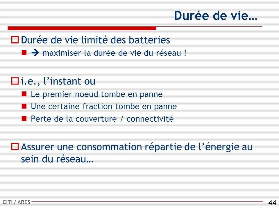 Durée de vie… Durée de vie limité des batteries i.e., l'instant ou