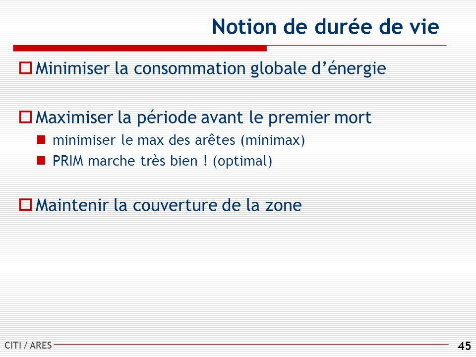 Notion de durée de vie Minimiser la consommation globale d'énergie